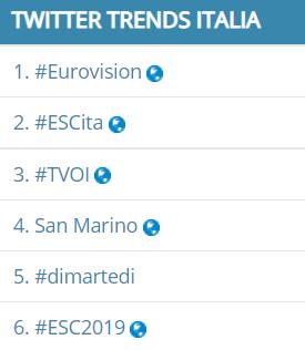auditel-14-maggio-2019-eurovision-the-voice