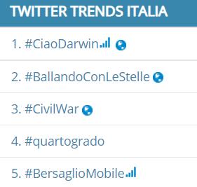 auditel-24-maggio-2019-twitter-trends-italia