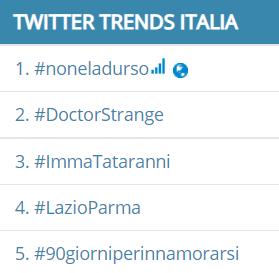 auditel-22-settembre-2019-ascolti-tv-twitter-trends-italia