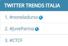 auditel-19-gennaio-2020-live-non-e-la-durso-ascolti-tv-che-tempo-che-fa-twitter-trends-italia