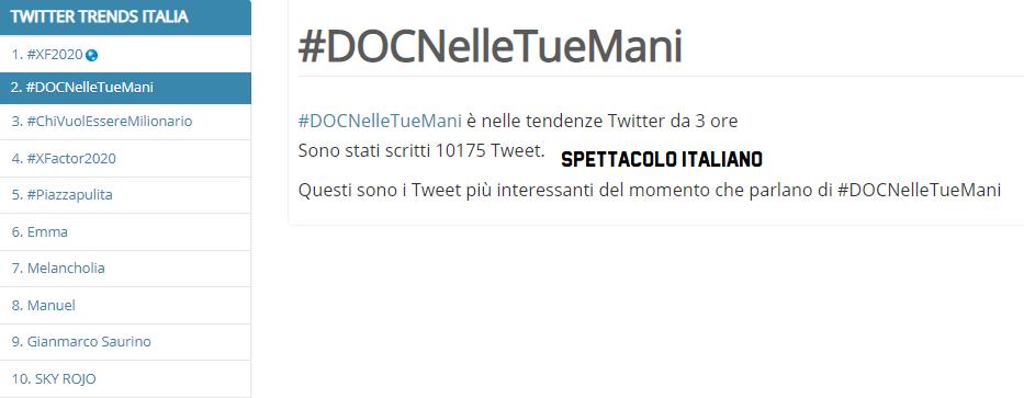 doc-nelle-tue-mani-ascolti-tv-15-ottobre-2020-prima-puntata-twitter
