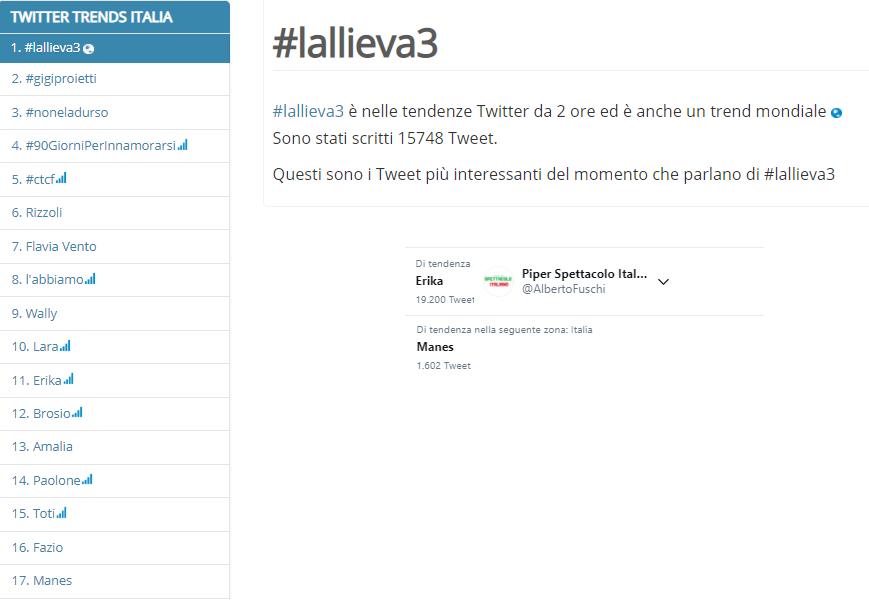 lallieva-3-ascolti-tv-1-novembre-2020-lallieva-3-twitter