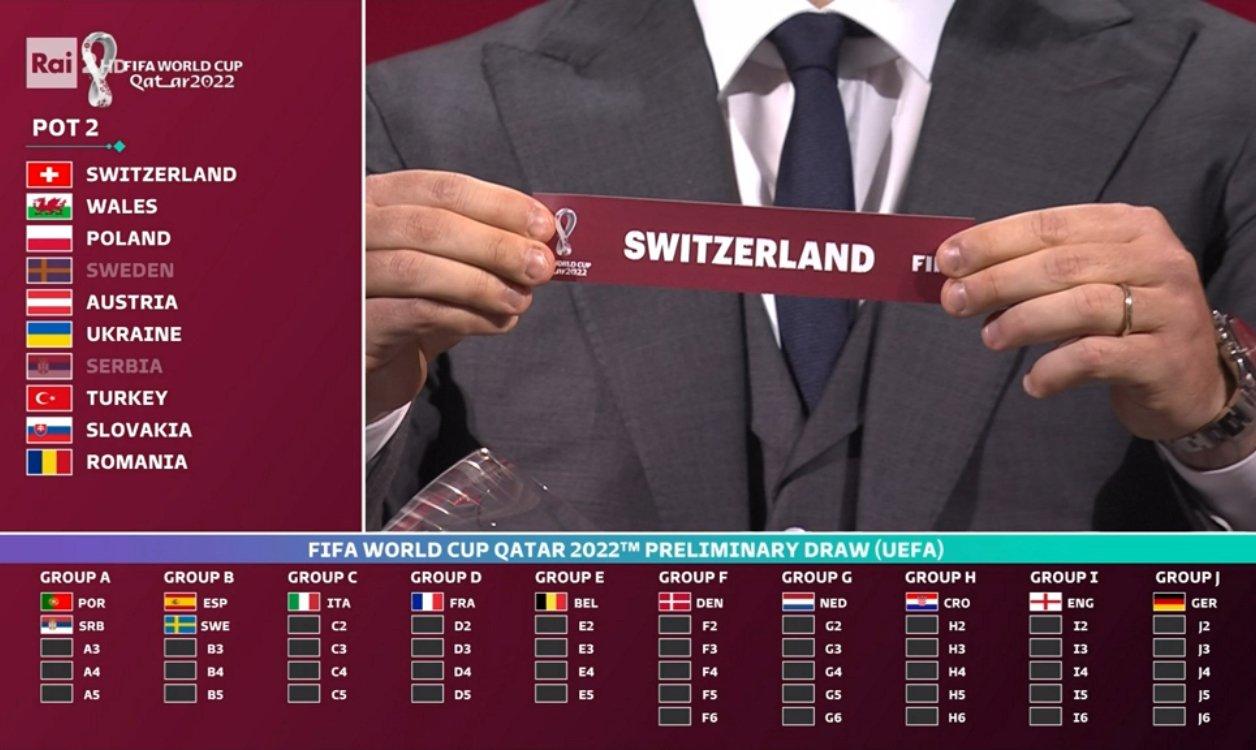 Qualificazioni Mondiali 2022 girone Italia, gli Azzurri nel gruppo C con Svizzera e Bulgaria